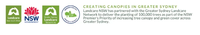 Creating Canopies