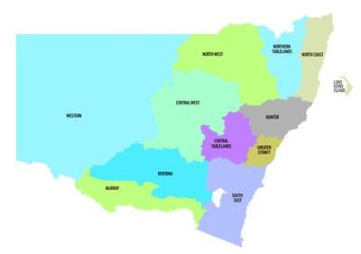 LLS Regions